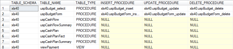 Configuration view of Query List