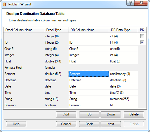 Publish Excel data to database wizard - Designing destination SQL Server database table