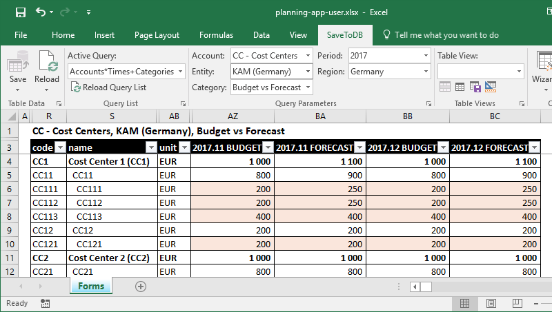 Budget vs Forecast in Excel
