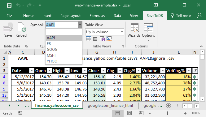 Google Finance Stock Quotes In Excel: SaveToDB Add-In For Microsoft Excel
